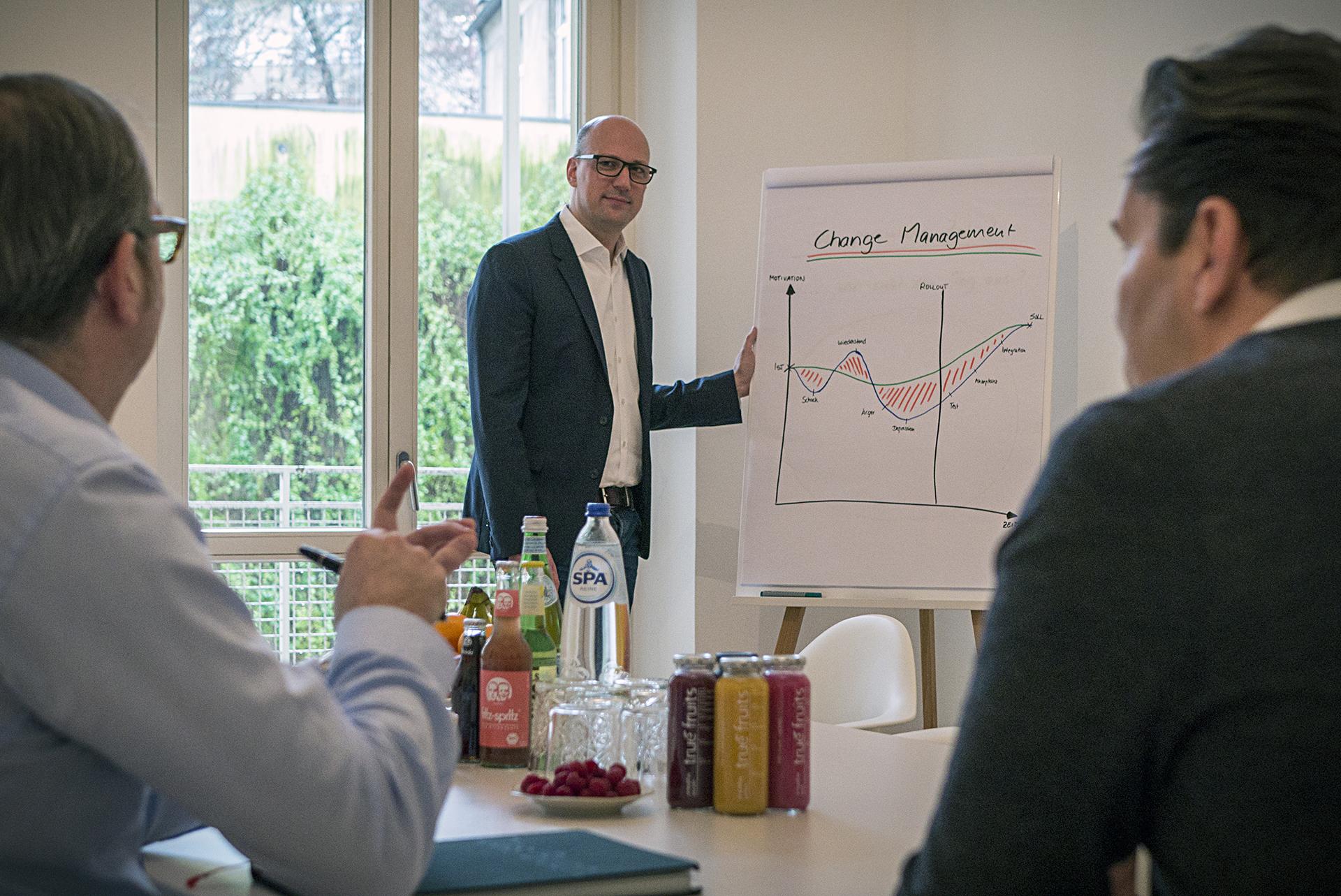 kleinkariert agentur für struktur beratung bernhard probst